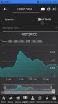 Detalle y gráfico histórico